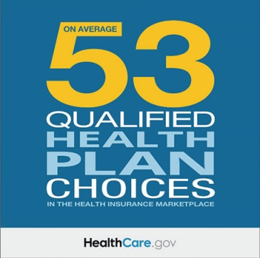 53 Qualified Health Plan Choices on Average