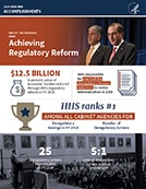 Achieving Regulatory Reform Fact Sheet