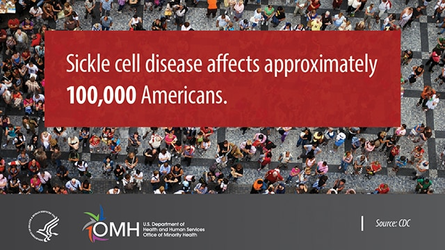 Sickle cell disease affects approximately 100,000 Americans.