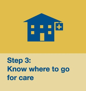 Step 3: Know where to go for care