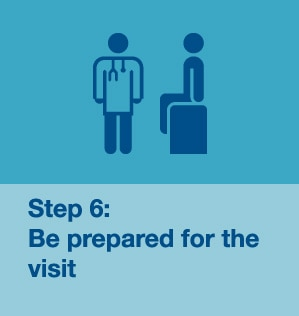 Step 6: Be prepared for the visit