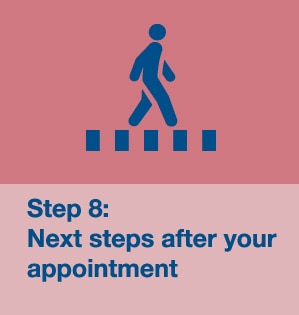 Step 8: Next steps after your appointment