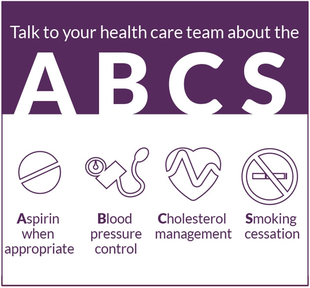 Talk to your health care team about the ABCS.