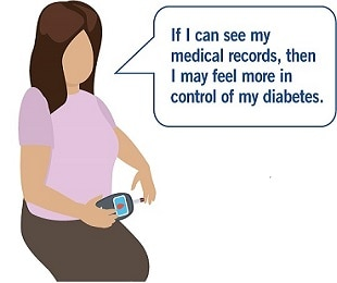 "A patient with a hand-held digital meter measuring blood sugar. Patient says ""if I can see my medical records, then I may feel more in control of my diabetes."""