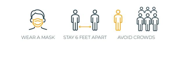 Wear a Mask. Stay 6 Feet Apart. Avoid Crowds.