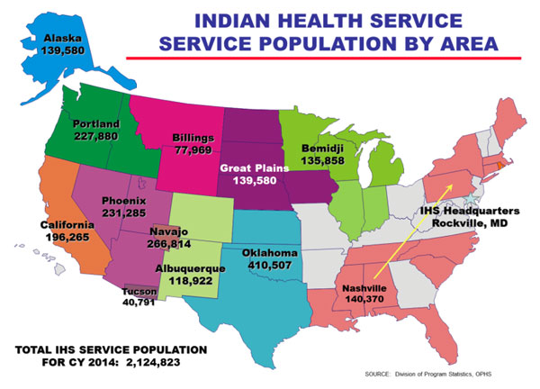 Indian Health Service Population by Area (http://www.ihs.gov/locations/) The Indian Health Service strives to ensure personal and public health services are available to almost 2.2 million eligible American Indians and Alaskan Natives across the country.