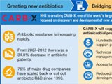Read a blog post about progress HHS has made in combatting antibiotic resistance.
