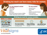 Read a blog post about the CDC Vital Signs on alcohol and pregnancy.