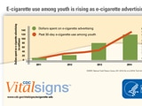 Read a blog post about the CDC Vital Signs on e-cigarette use among youth.