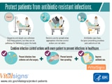 Read a blog about the CDC Vital Signs on Healthcare-associated infections