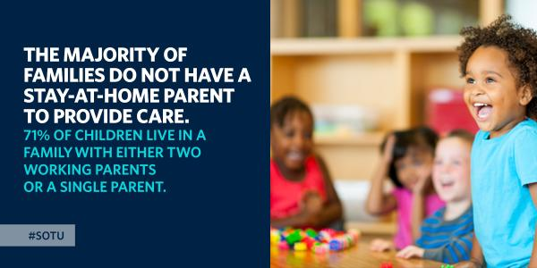 The majority of families do not have a stay-at-home parent to provide care. 71% of children live in a family with either two working parents or a single parent.
