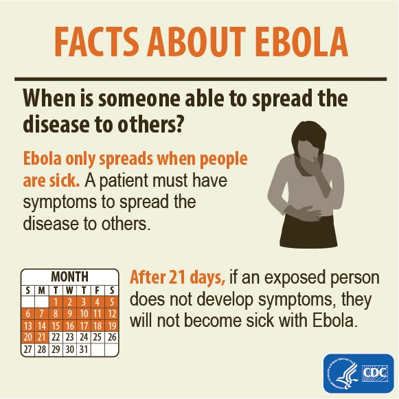 Facts about Ebola. When is someone able to spread the disease to others? Ebola only spreads when people are sick. A patient must have symptoms to spread the disease to others. After 21 days, if an exposed person does not develop symptoms, they will not become sick with Ebola. CDC.