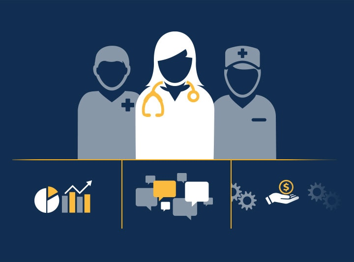 Four grey, white and yellow graphics that illustrate healthcare workers, data charts, conversation bubbles, and funding.
