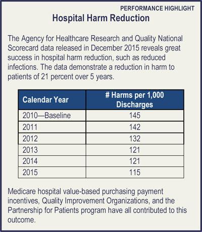 FY 2018 Budget in Brief - CMS - Medicare | HHS gov