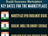 Read a blog - Get Ready to Enroll in Marketplace Coverage.