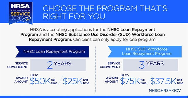 HRSA is accepting applications for the NHSC Loan Repayment Program and the NHSC Substance Use Disorder Workforce Loan Repayment Program. Clinicians can apply for one program. More information: NHSC.HRSA.Gov