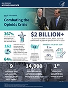 Combating the opioids crisis