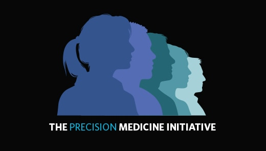 The Precision Medicine Initiative.