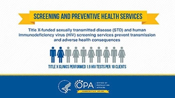 Screening and Preventive Health Services. Title X-funded STD and HIV screening services prevent transimission and adverse health consequences. Title X Clinics Performed 1.9 HIV tests per 10 clients.