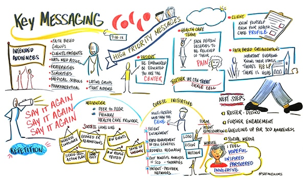 Illustration by graphic facilitator of key messaging at the sickle cell disease rountable
