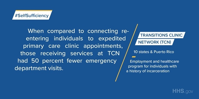 Transitions Clinic Network is an employment and healthcare program with a history of incarceration