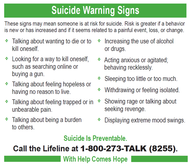 Suicide Warning Signs. These signs may mean someone is at risk for suicide. Risk is greater if a behavior is new or has increased and if it seems related to a painful event, loss, or change. Suicide is preventable. Call the Lifeline 1-800-273-TALK (8255)